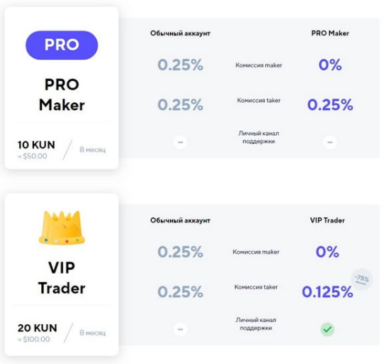 Преимущества PRO Maker, VIP Trader